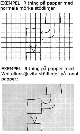 Exempel på Whitelines vita stödlinjer på tonat papper